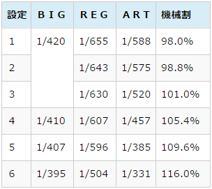 oujyanokakusei_table_01