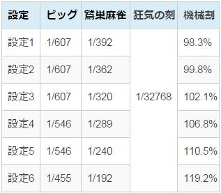 akagi_table