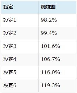 osuban3-table-01
