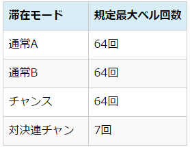 osuban3-table-04